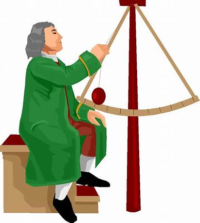 Experiment Clipart Acceleration Science Pendulum Due Physical