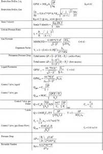 Basic Electrical Engineering Formulas