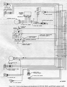 1992 Military Hummer Wiring Diagram