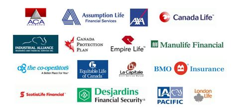 5 Top Insurance Companies In Canada