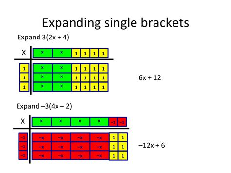 Algebra Tiles Completing The Square by Slide25