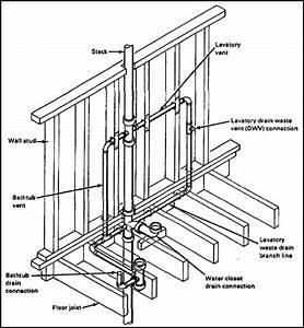Build Wooden Shed Joists Floor