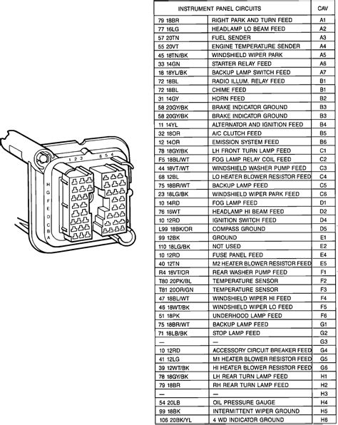 87 jeep yj wiring diagram wiring diagrams jeep yj