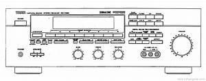 Yamaha Rx-v590 - Manual - Audio Video Receiver
