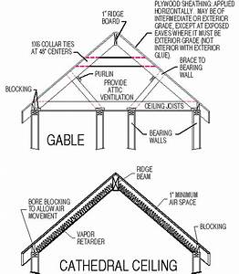 Los Angeles Home Inspector Illustrates Gable And Cathedral