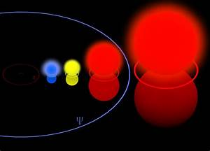 File:Rho Cassiopeiae Sol VY Canis Majoris.png - Wikimedia ...