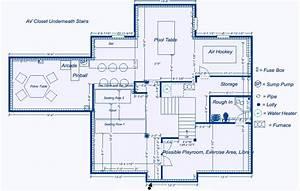 Home plans with hidden rooms simple home decoration for Hidden passageways floor plan