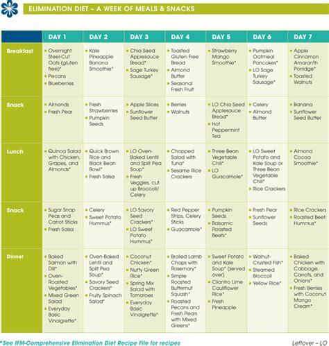 Meal Planner Template Word by Ultimate Weekly Meal Planner Template Designed In Word