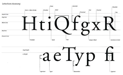 typography tips for graphic design students david airey