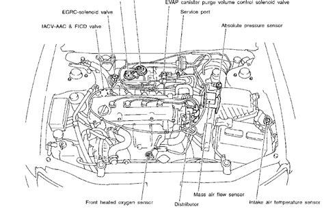 Nissan Engine Diagram New Wiring Resources