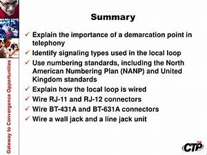 Ppt - Telephony Networking Powerpoint Presentation