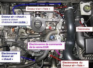 Https Servicebox Peugeot Com : puissance brid e ~ Maxctalentgroup.com Avis de Voitures