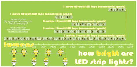 led light lumens how bright should my led be