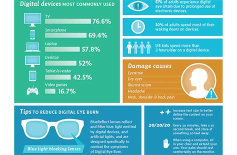 glasses to protect eyes from blue light digital protection glasses for the digital world