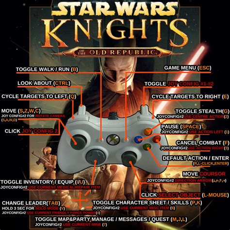 Xbox Star Wars Knights Of The Old Republic 2 Walkthrough