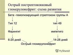 Гипертония сифилис