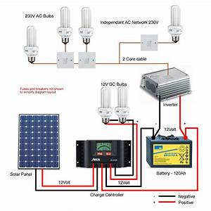Wiring Diagram Of Solar Power System