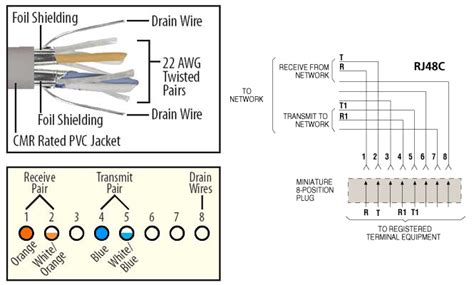 Rj 48 Pinout Diagram by Registered Things I