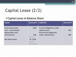 lovely capital lease template photos examples With capital lease template