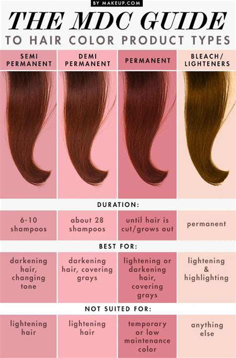 Types Of Hair Colours by 463 Best Hair Color Inspiration Images On
