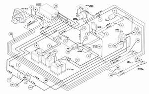 Club Car Golf Cart Wiring Diagram 36 Volt