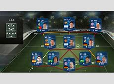 TOTY of FIFA 15 Ultimate Team The Best Players of 2014