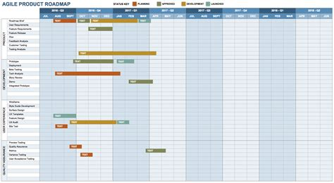 product roadmap template excel calendar template excel