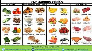 Diet Plan For Women To Lose Weight