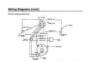 Wiring Diagram  32 Dr Field And Brush Mower Wiring Diagram