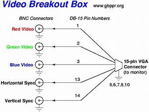 Bnc To Vga Wiring Diagram - Wiring Diagrams Image Free