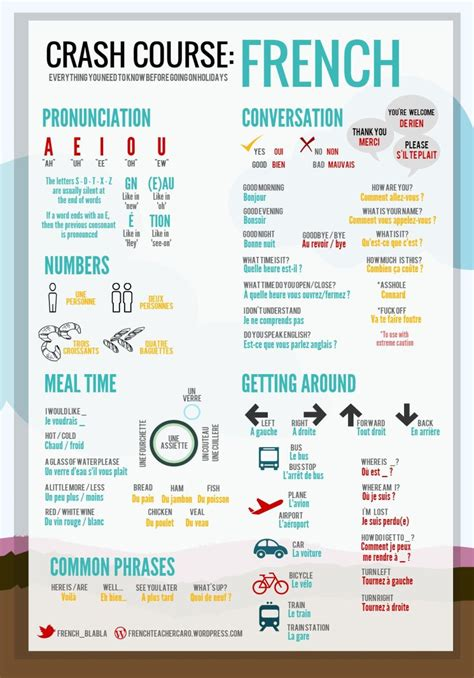 Best 25+ Common french phrases ideas on Pinterest   French ...