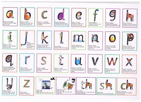 handwriting st wilfrids ce primary school