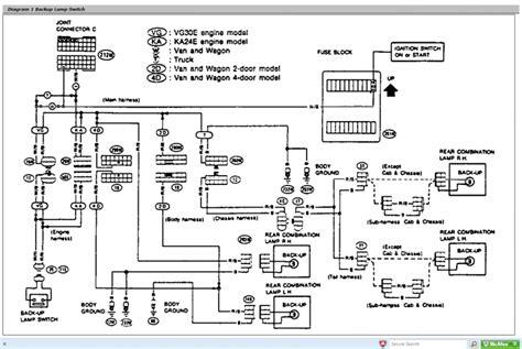 nissan patrol wiring diagram free home decor