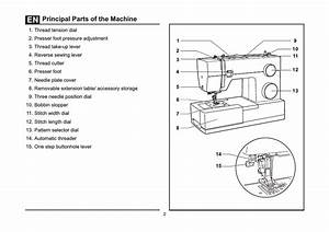 Principal Parts Of The Machine