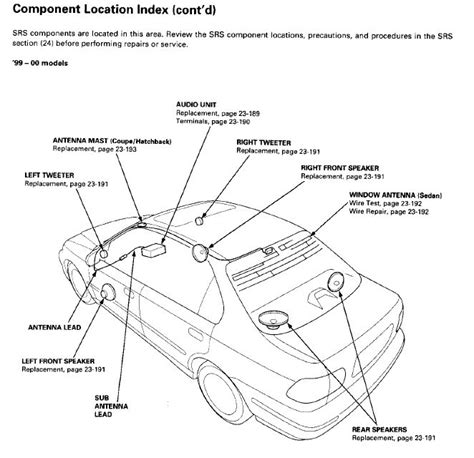 2004 Honda Civic Speaker Wiring Diagram by 99 00 Civic Oem Radio Wiring Diagram Honda Tech