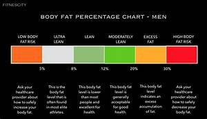 Body Fat Percentage Chart  What Should Your Body Fat Be