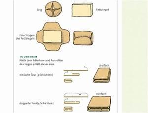 Blätterteig Grundrezept Rezept ichkoche at
