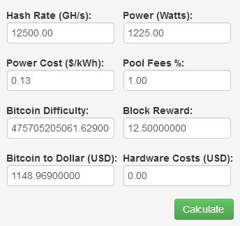 Profits calculated over 200+ coins and 25+ algorithms. Highest Btc Mining Rate How To Calculate Mining ...