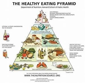 Abendessen Auf Englisch : harvard ern hrungspyramide kohlenhydrate tabelle n tzliches ern hrung kohlenhydrate tabelle ~ Somuchworld.com Haus und Dekorationen