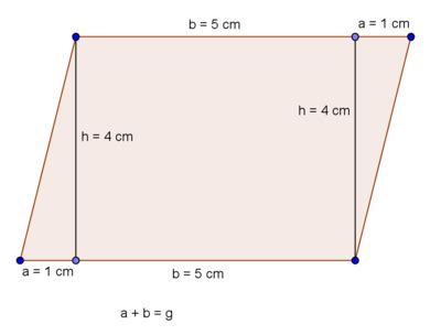mathematik digitalflaecheninhalt eines parallelogramms
