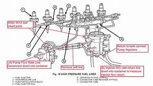 32 67 Powerstroke Fuel System Diagram