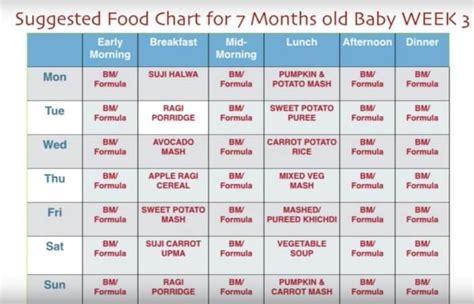 month pregnancy tips  urdu pregnancytipsinmarathi