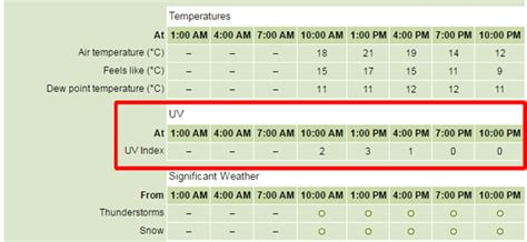 bureau change about uv and sun protection times