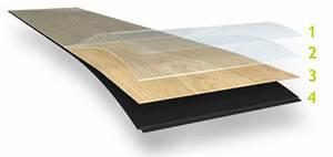 Via global flooring vinyl parquet for Parquet en vinyl