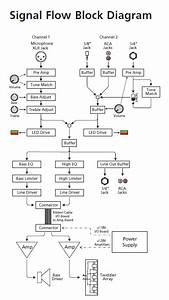 File Compactsignalflowblockdiagram Png