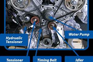 What Does A Timing Belt Do