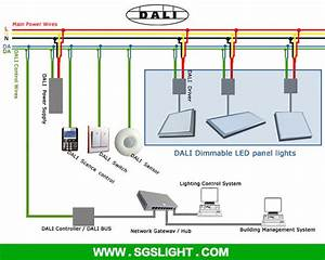 How Does Led Panel Light Work With The Dali System
