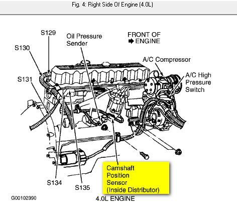 Jeep Grand Cherokee Ignition Coil Diagram Auto