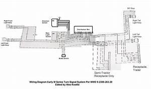 M38a1 Wiring Diagram