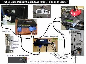 Diagram - Docking Station  Oval Elmo  W  Splitter